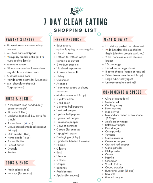 7 day clean eating SHOPPING LIST